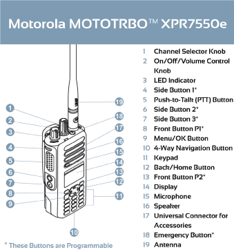 XPR7550e Controls